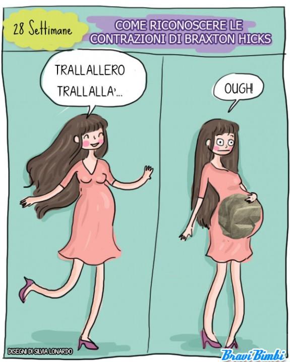 40 settimane di gravidanza felici vignette bravi bimbi for Gravidanza indietro di due settimane