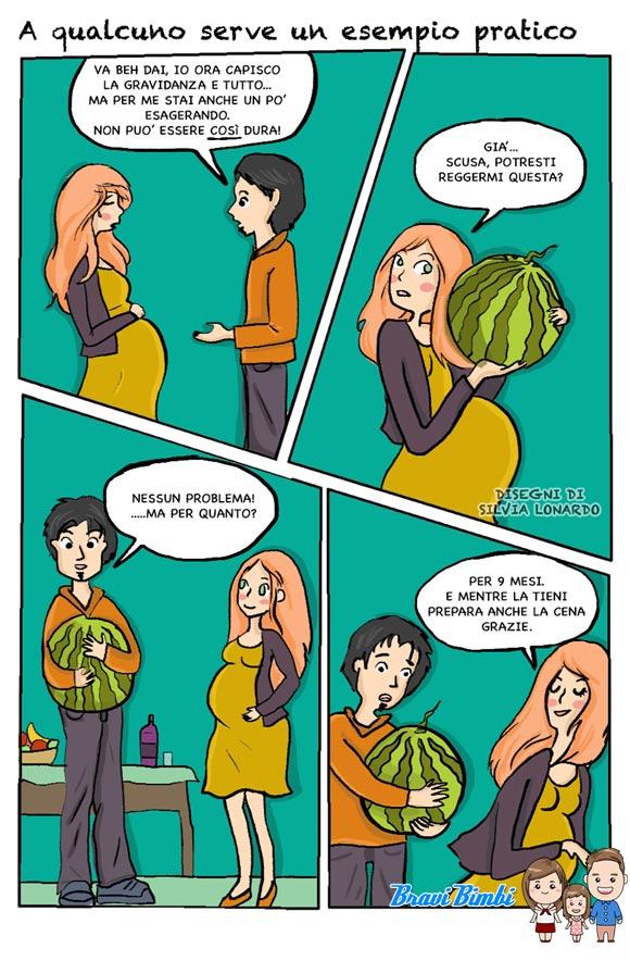 gravidanza: esempio pratico