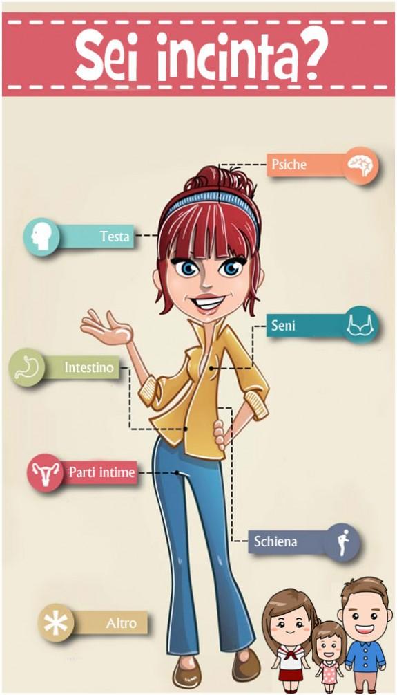 sei-incinta-sintomi